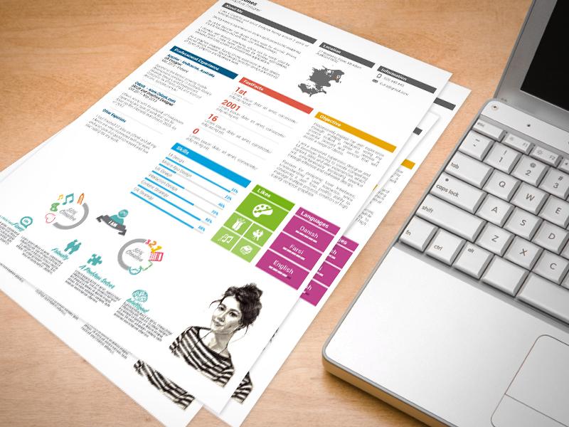 f487bf5790a9a97be0a71593ccb437e8 - Designer Resume
